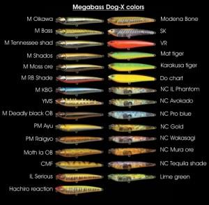 dog-x цветовая карта